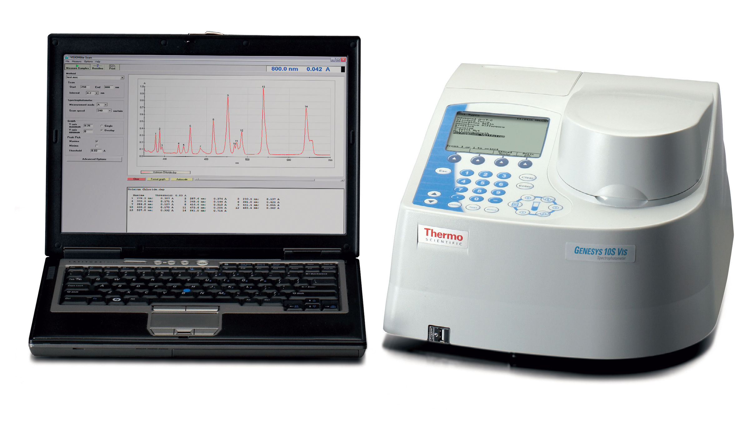 What is the difference between spectroscopy and spectrophotometry Picnik